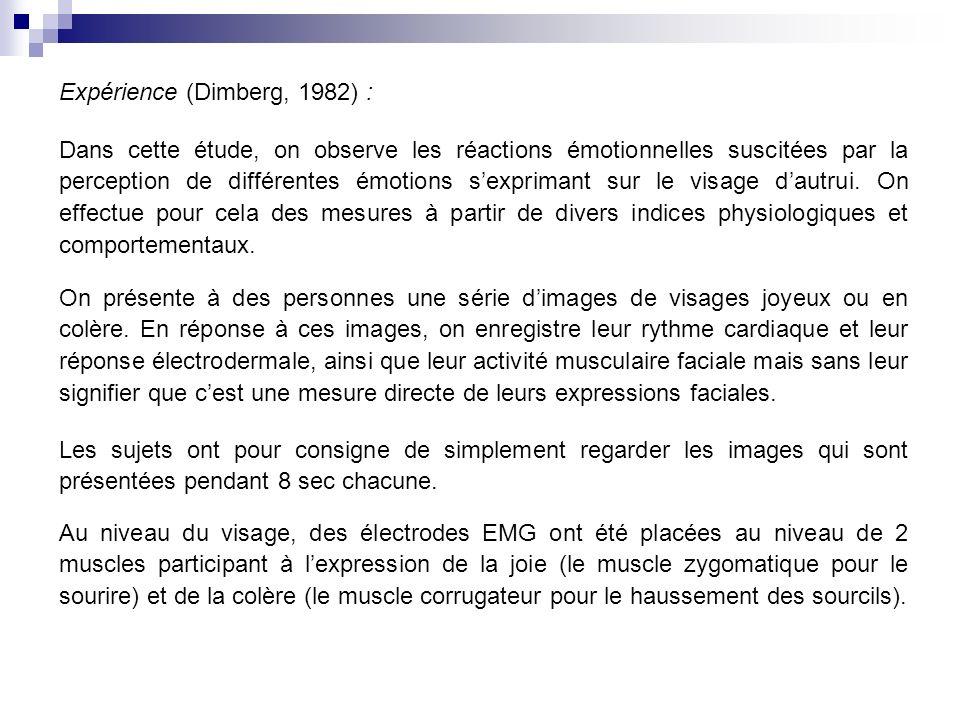 Expérience (Dimberg, 1982) :
