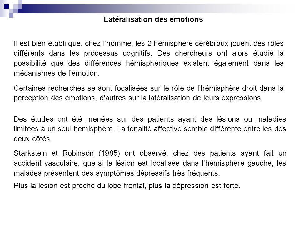 Latéralisation des émotions