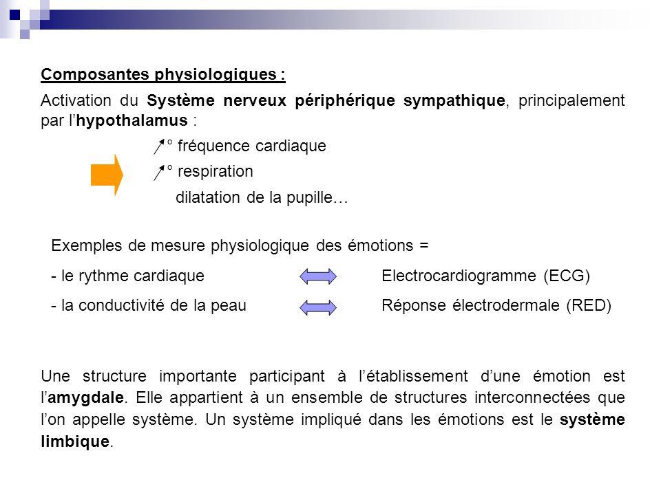 Composantes physiologiques :
