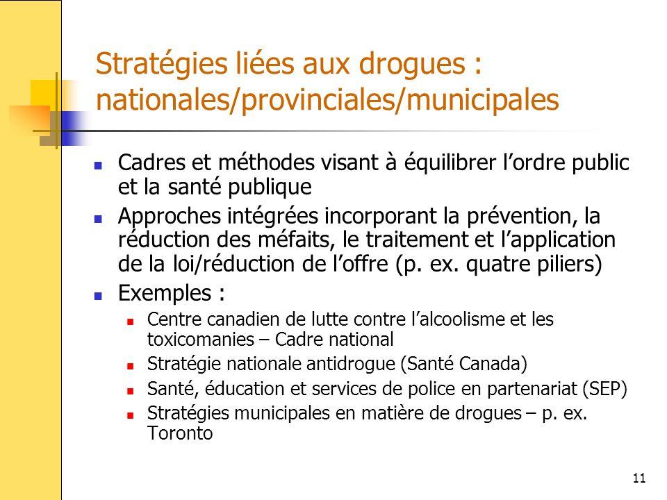 Stratégies liées aux drogues : nationales/provinciales/municipales