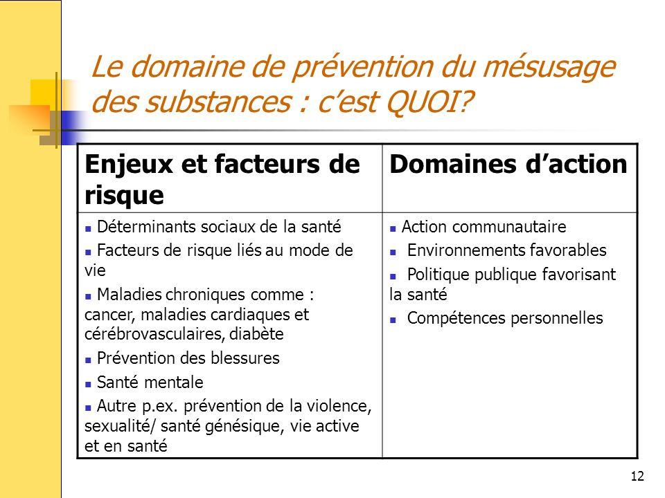 Le domaine de prévention du mésusage des substances : c'est QUOI