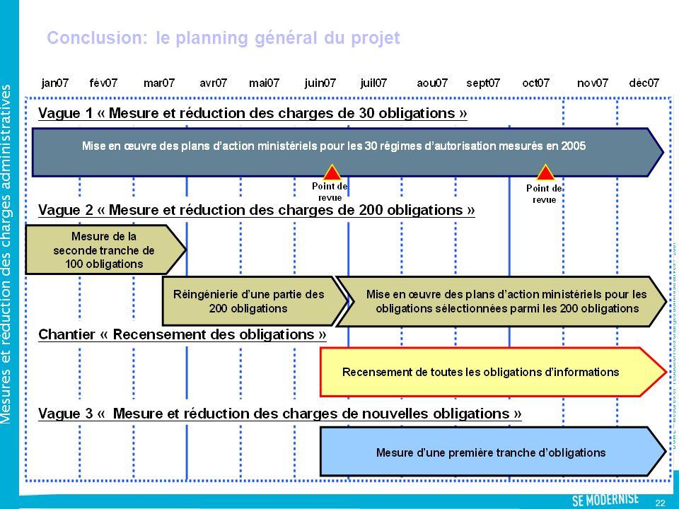 Conclusion: le planning général du projet