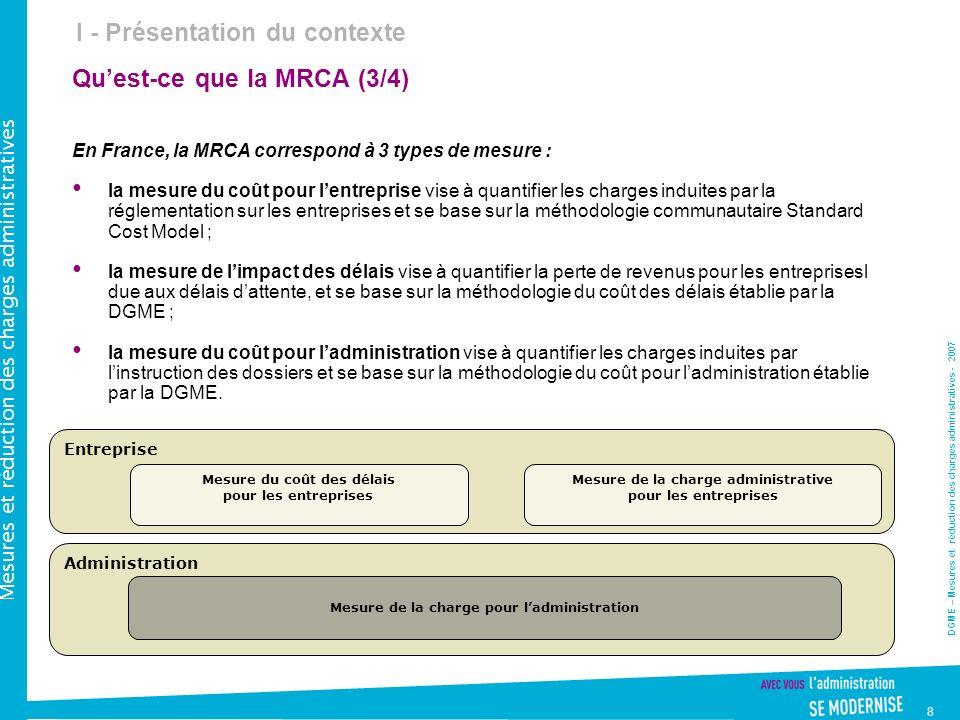 Qu'est-ce que la MRCA (3/4)