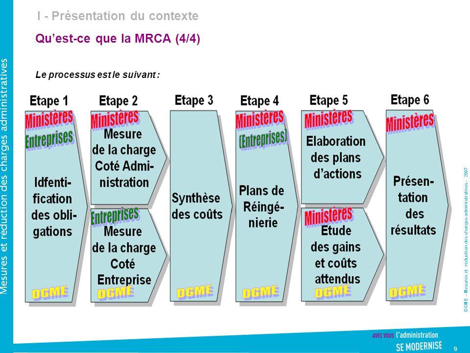 Qu'est-ce que la MRCA (4/4)