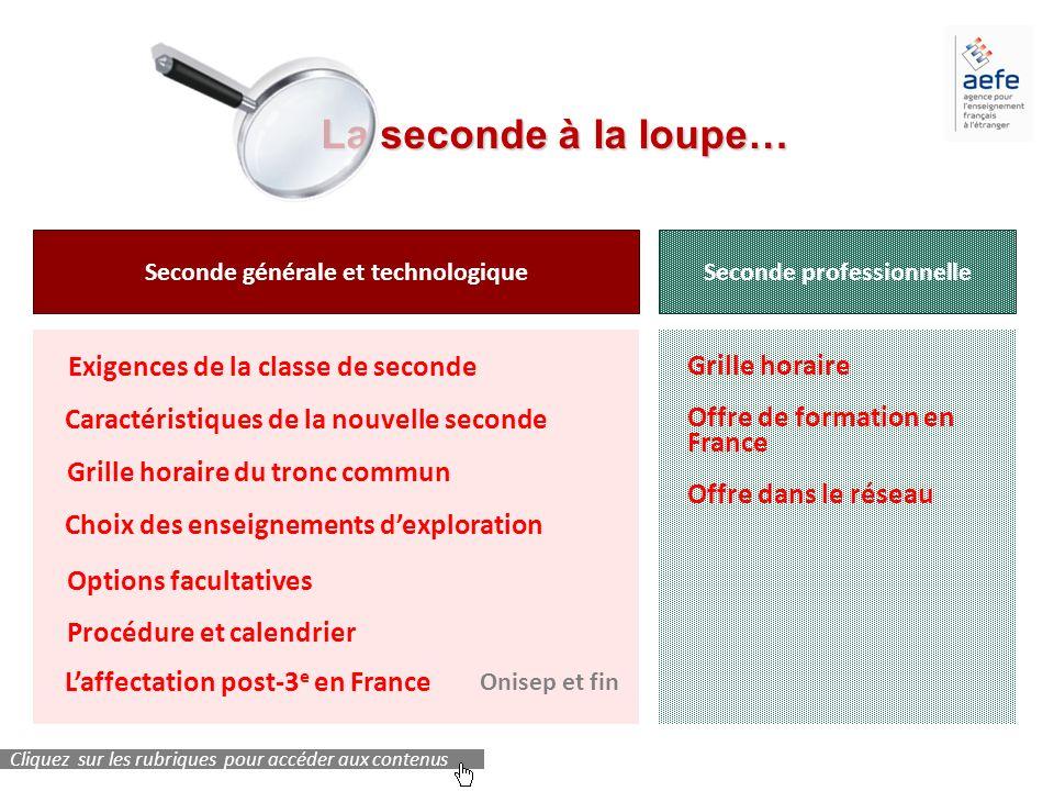 Seconde générale et technologique Seconde professionnelle