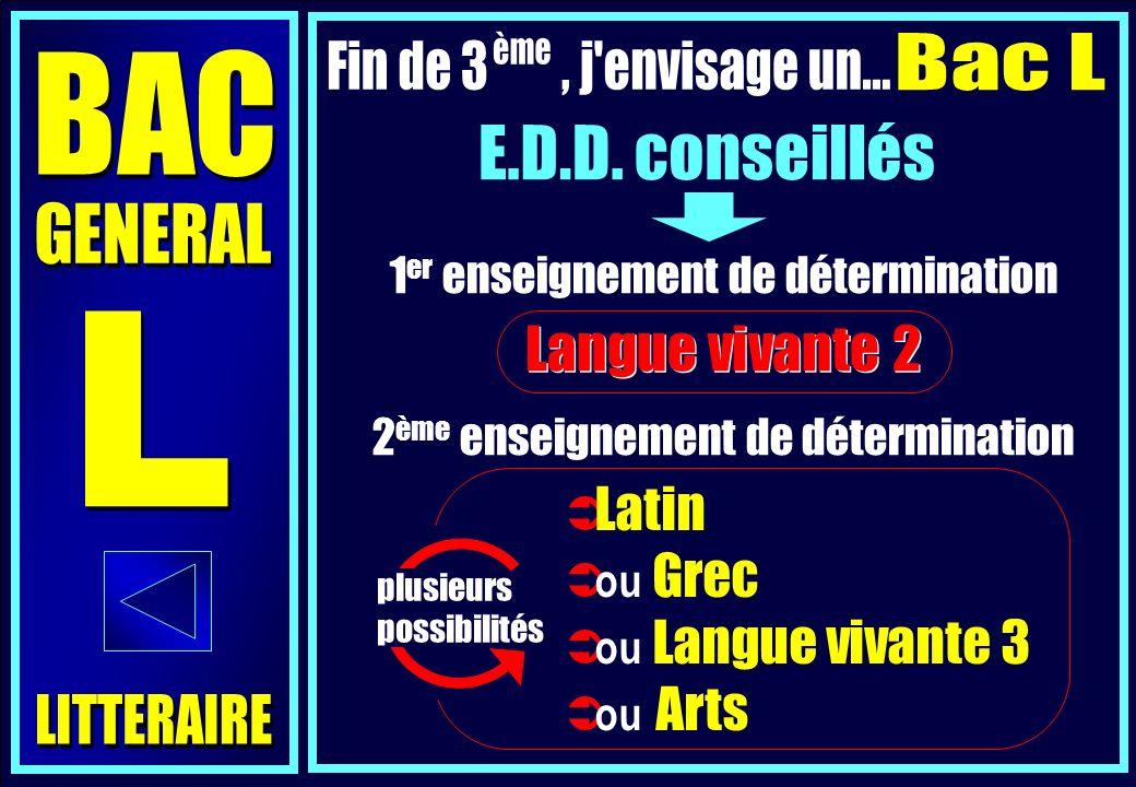Langue vivante 2 ème Bac L Fin de 3 , j envisage un... BAC