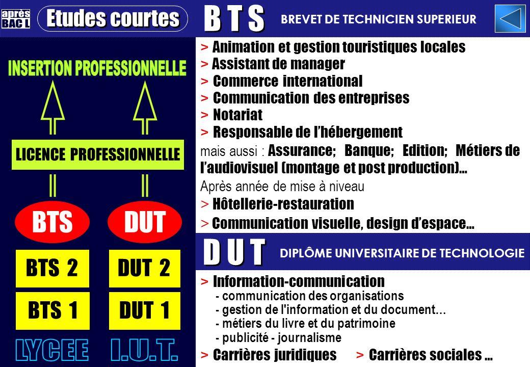BREVET DE TECHNICIEN SUPERIEUR DIPLÔME UNIVERSITAIRE DE TECHNOLOGIE