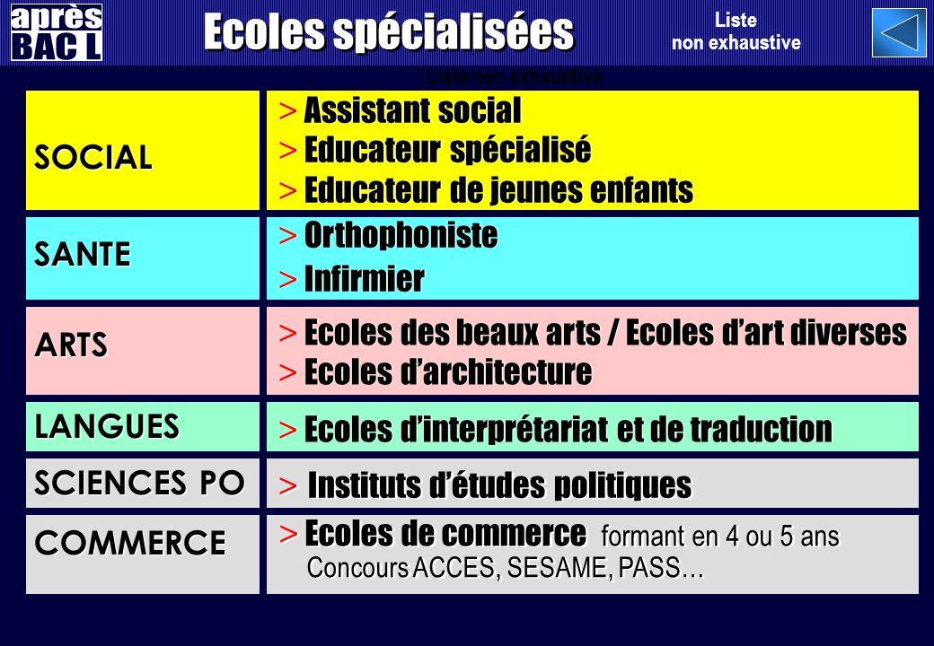 Ecoles spécialisées après BAC L > Assistant social