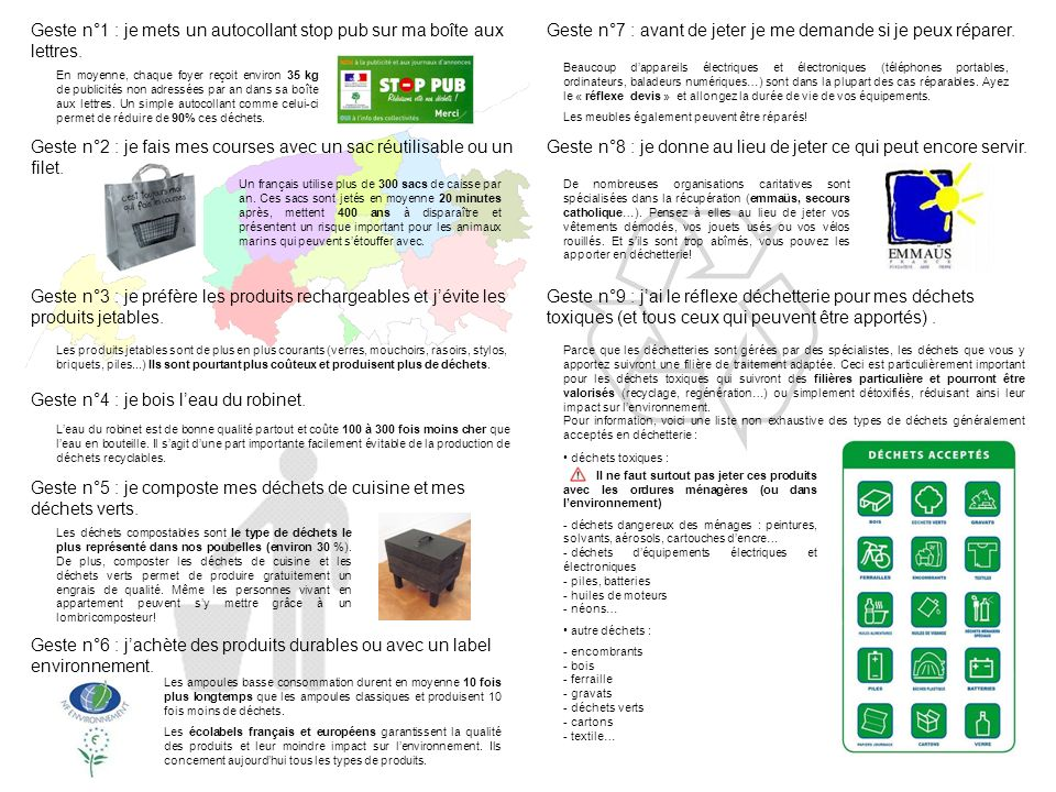 Je choisis les grands conditionnements ppt video online for Ou jeter les ampoules