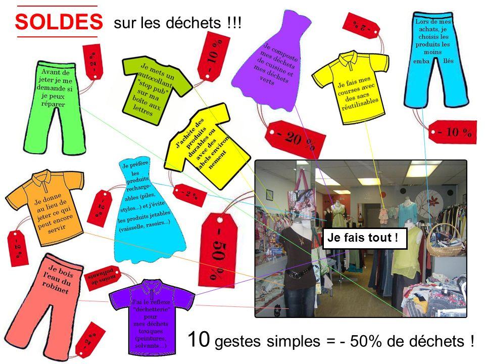 10 gestes simples = - 50% de déchets !