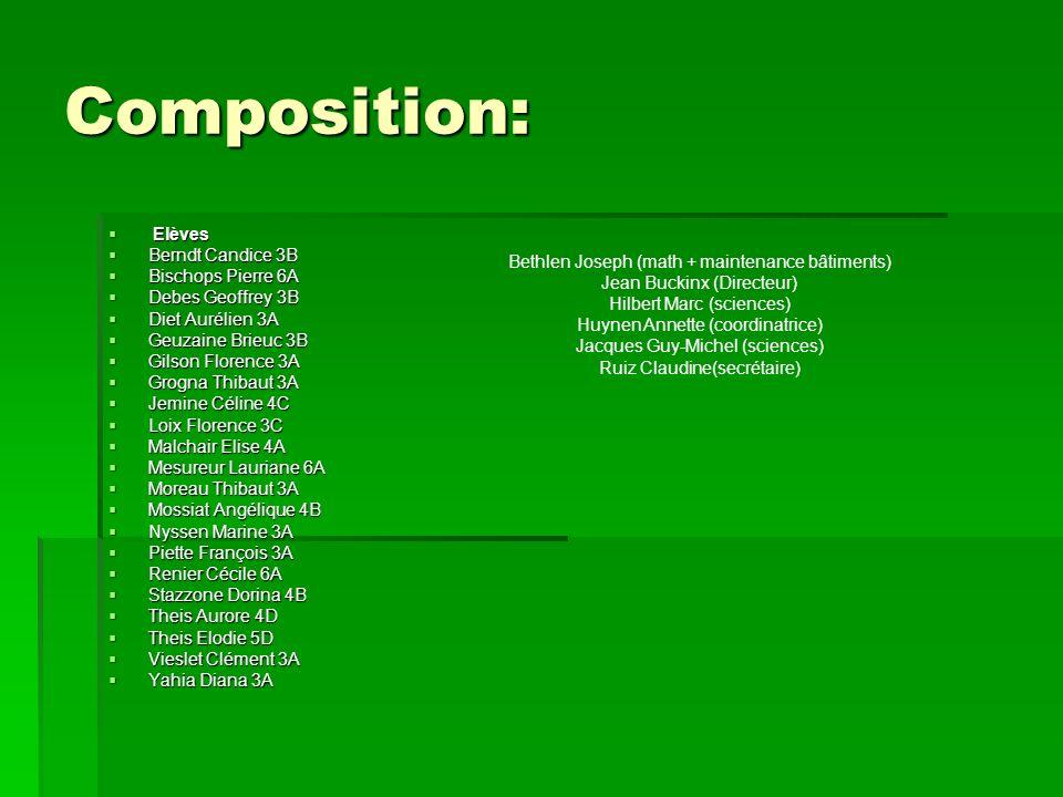 Composition: Elèves Berndt Candice 3B Bischops Pierre 6A