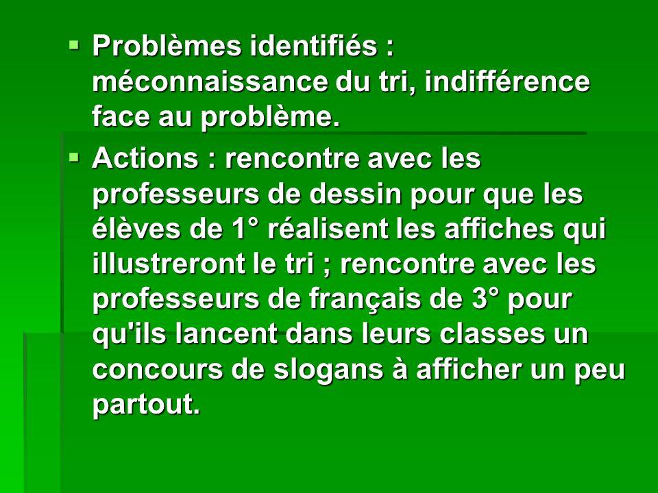 Problèmes identifiés : méconnaissance du tri, indifférence face au problème.
