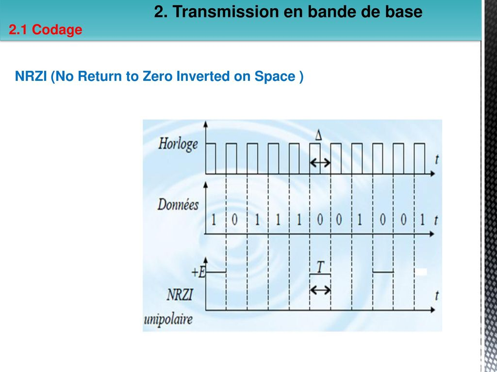 2. Transmission en bande de base
