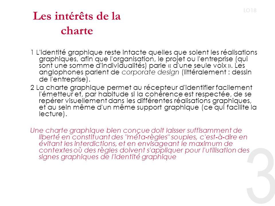 Les intérêts de la charte