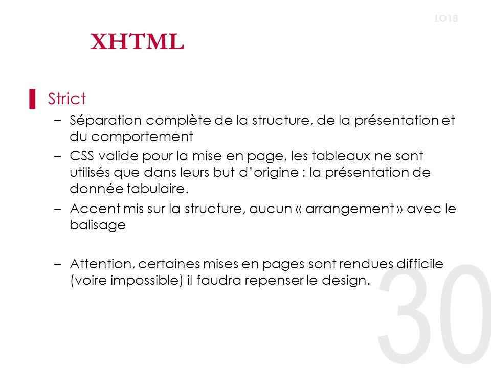 XHTML LO18. Strict. Séparation complète de la structure, de la présentation et du comportement.