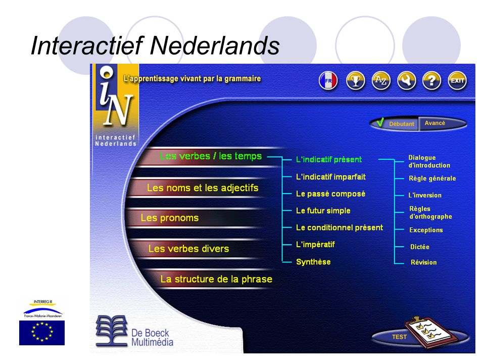 Interactief Nederlands