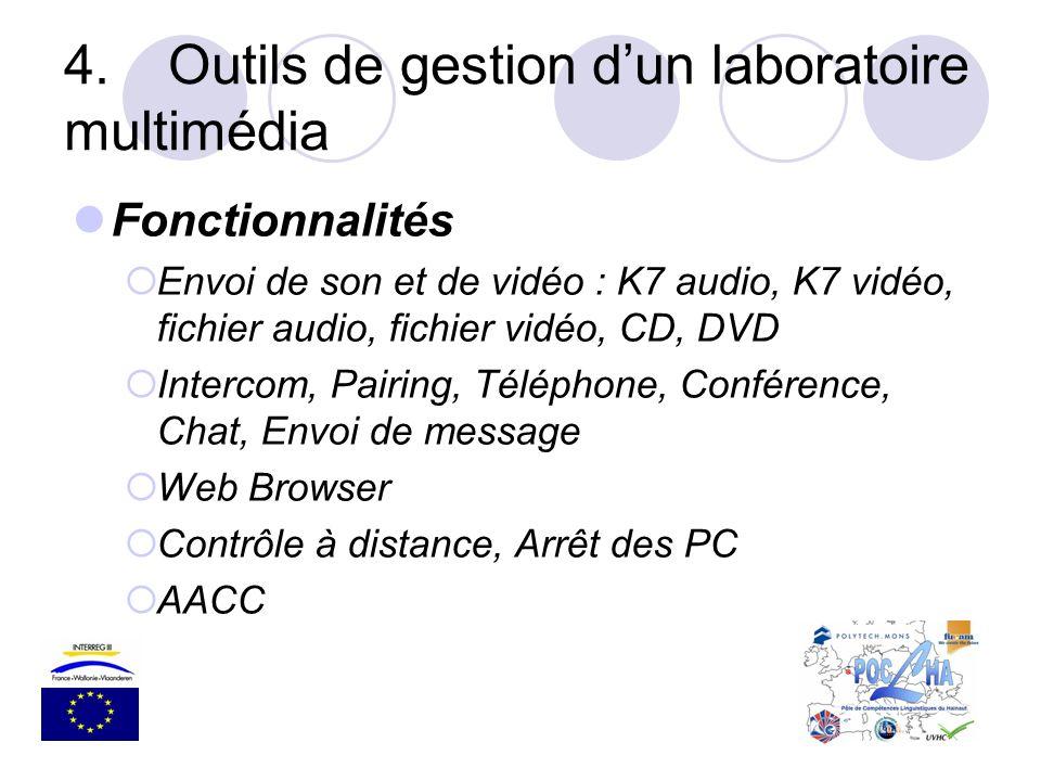 4. Outils de gestion d'un laboratoire multimédia
