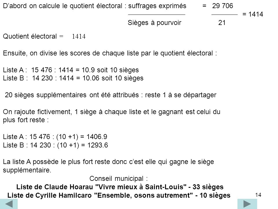 D'abord on calcule le quotient électoral : suffrages exprimés = 29 706