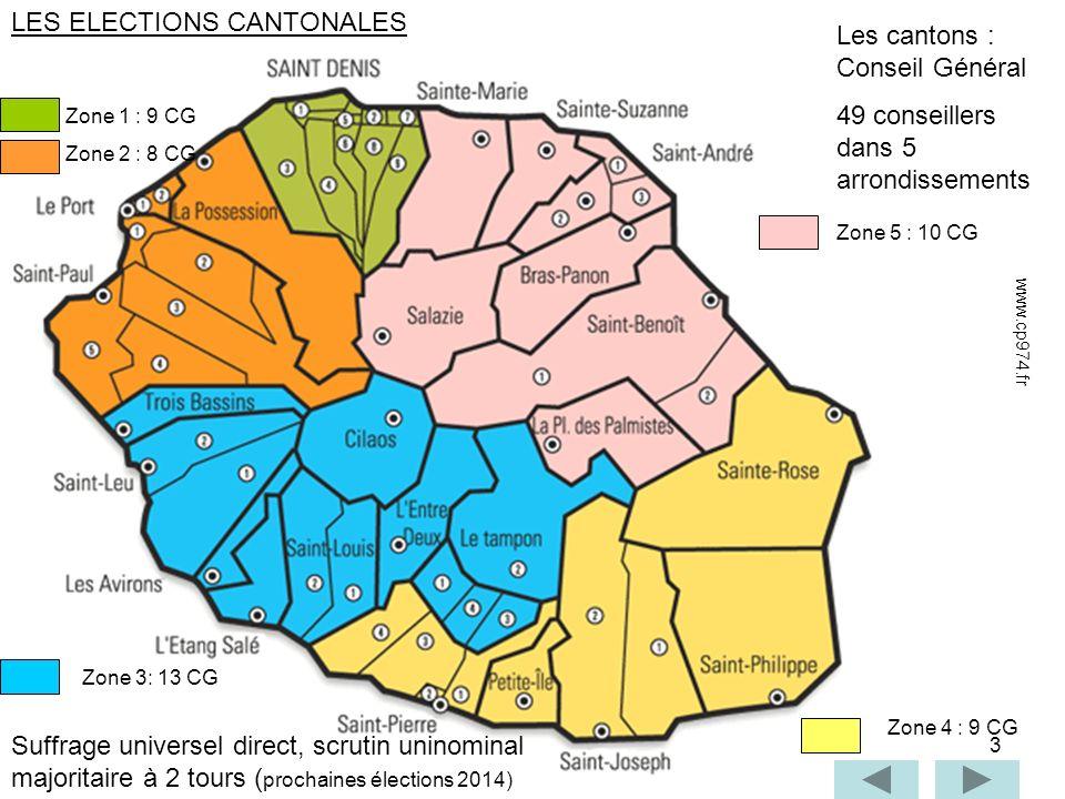 LES ELECTIONS CANTONALES Les cantons : Conseil Général
