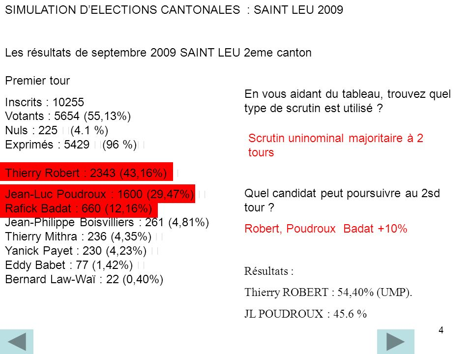 SIMULATION D'ELECTIONS CANTONALES : SAINT LEU 2009