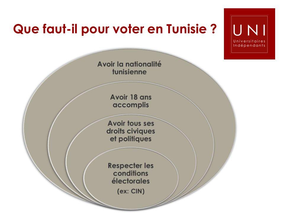 Que faut-il pour voter en Tunisie