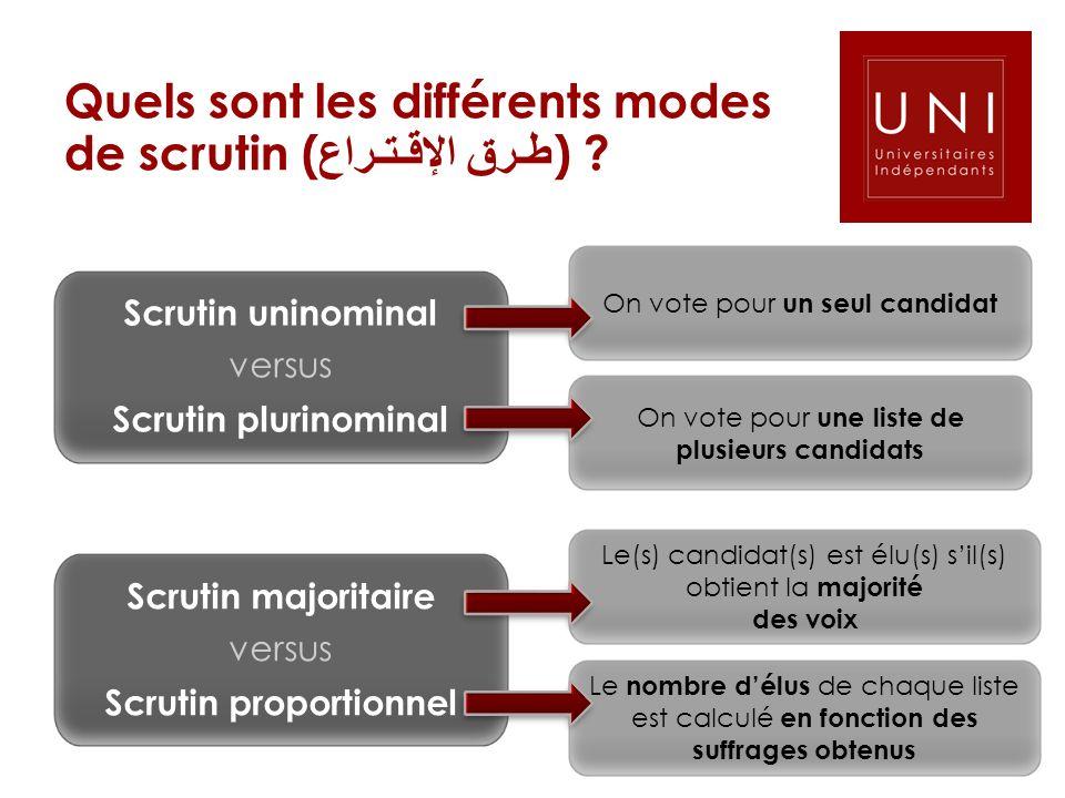 Quels sont les différents modes de scrutin (طـرق الإقـتـراع)