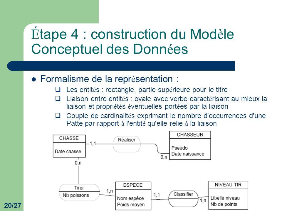 Étape 4 : construction du Modèle Conceptuel des Données