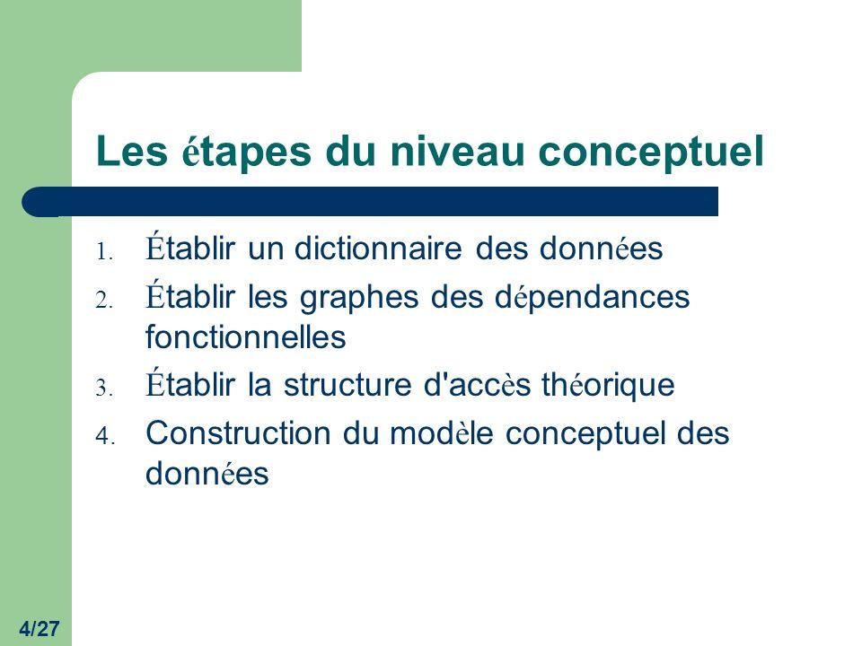 Les étapes du niveau conceptuel