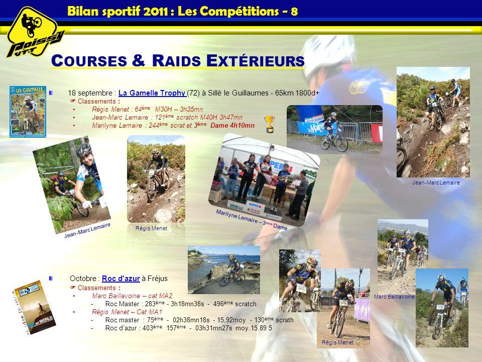 Bilan sportif 2011 : Les Compétitions - 8