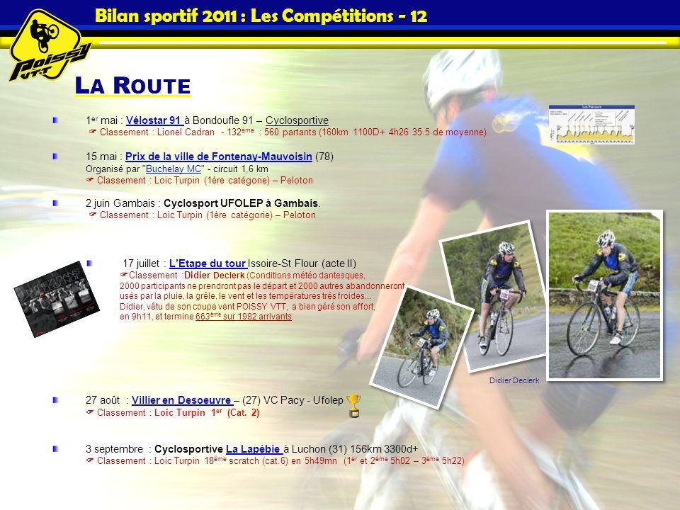 Bilan sportif 2011 : Les Compétitions - 12