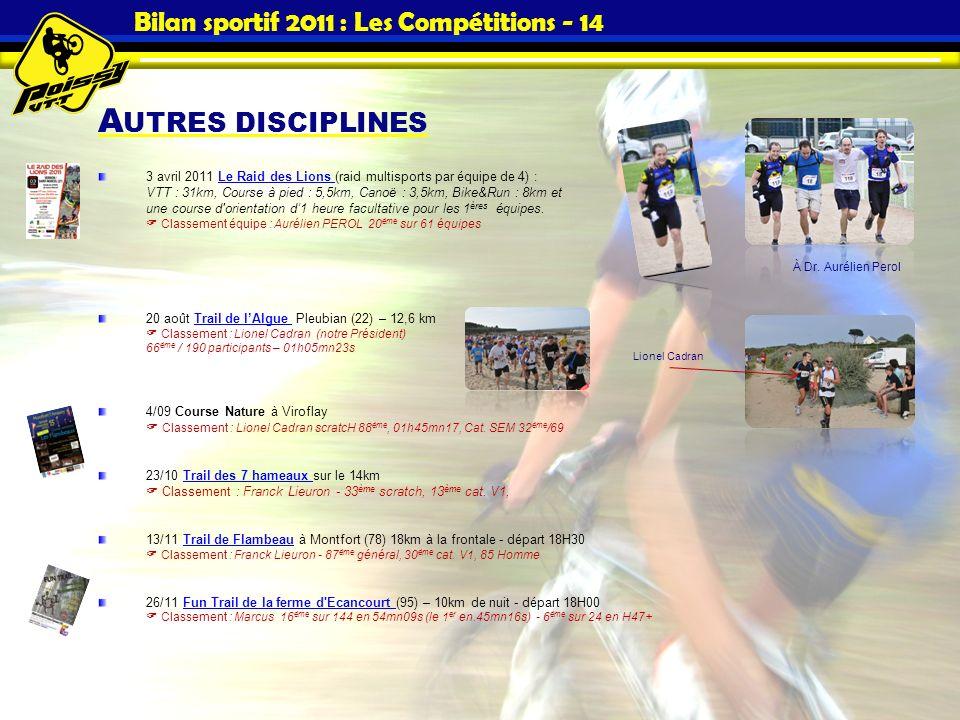 Bilan sportif 2011 : Les Compétitions - 14