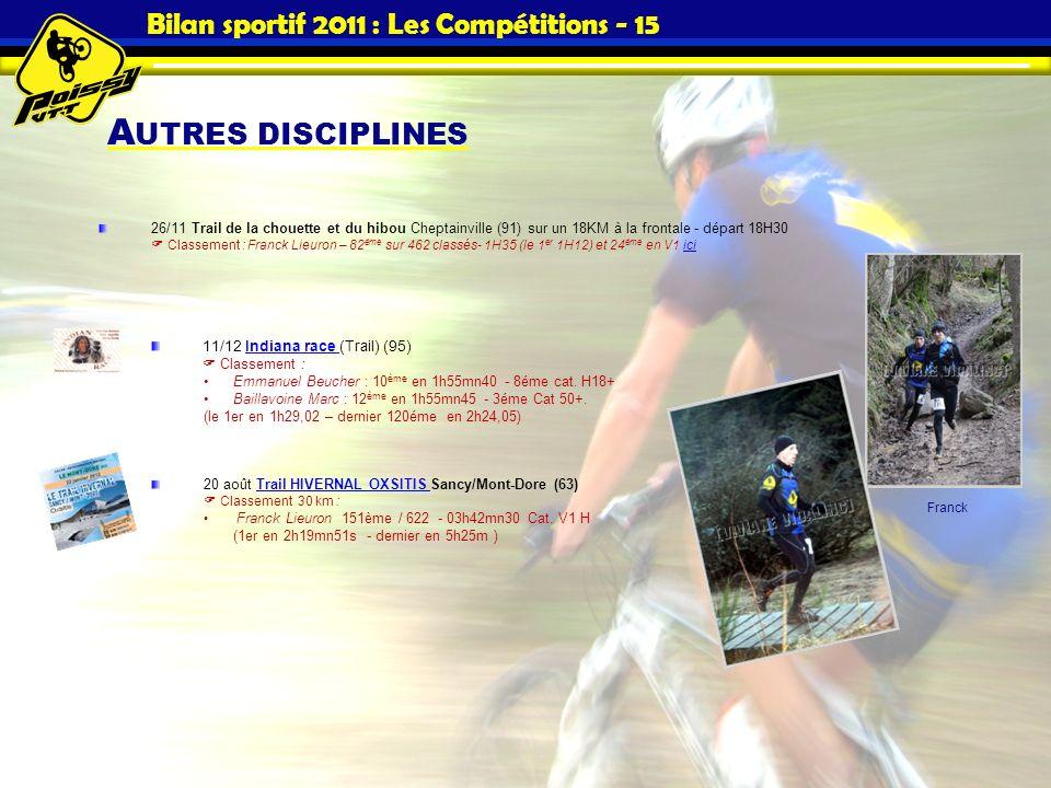 Bilan sportif 2011 : Les Compétitions - 15