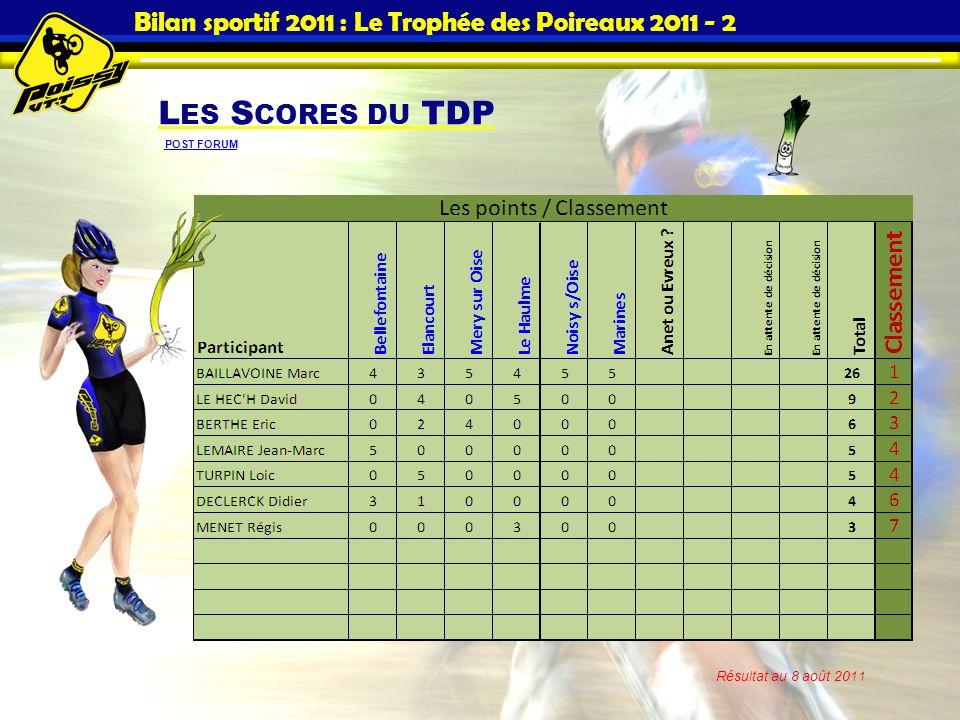 Bilan sportif 2011 : Le Trophée des Poireaux 2011 - 2
