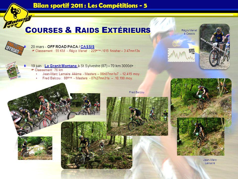 Bilan sportif 2011 : Les Compétitions - 5