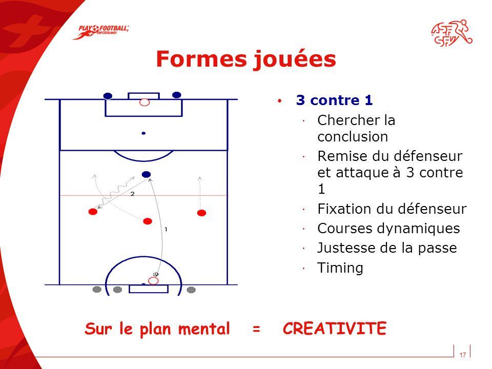 Formes jouées Sur le plan mental = CREATIVITE 3 contre 1