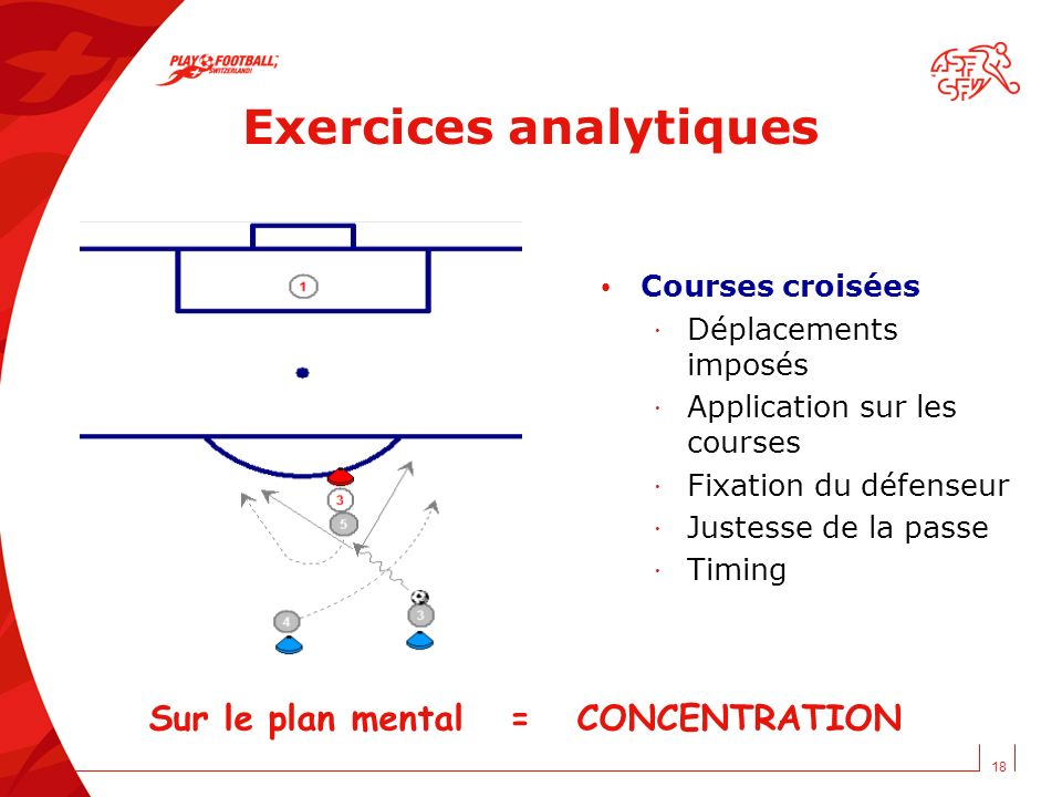 Exercices analytiques