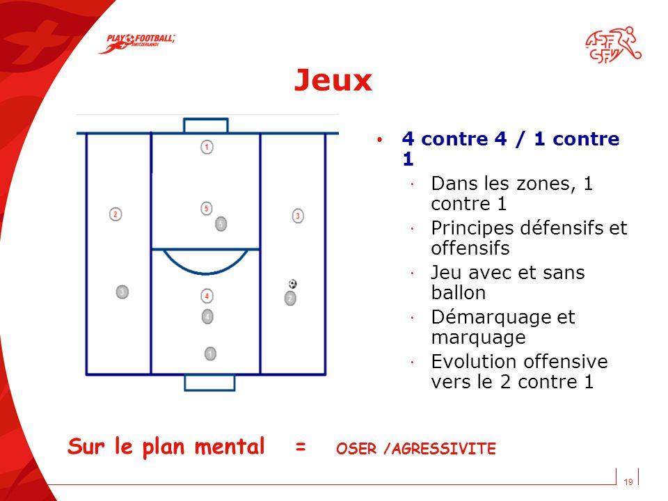 Jeux Sur le plan mental = OSER /AGRESSIVITE 4 contre 4 / 1 contre 1