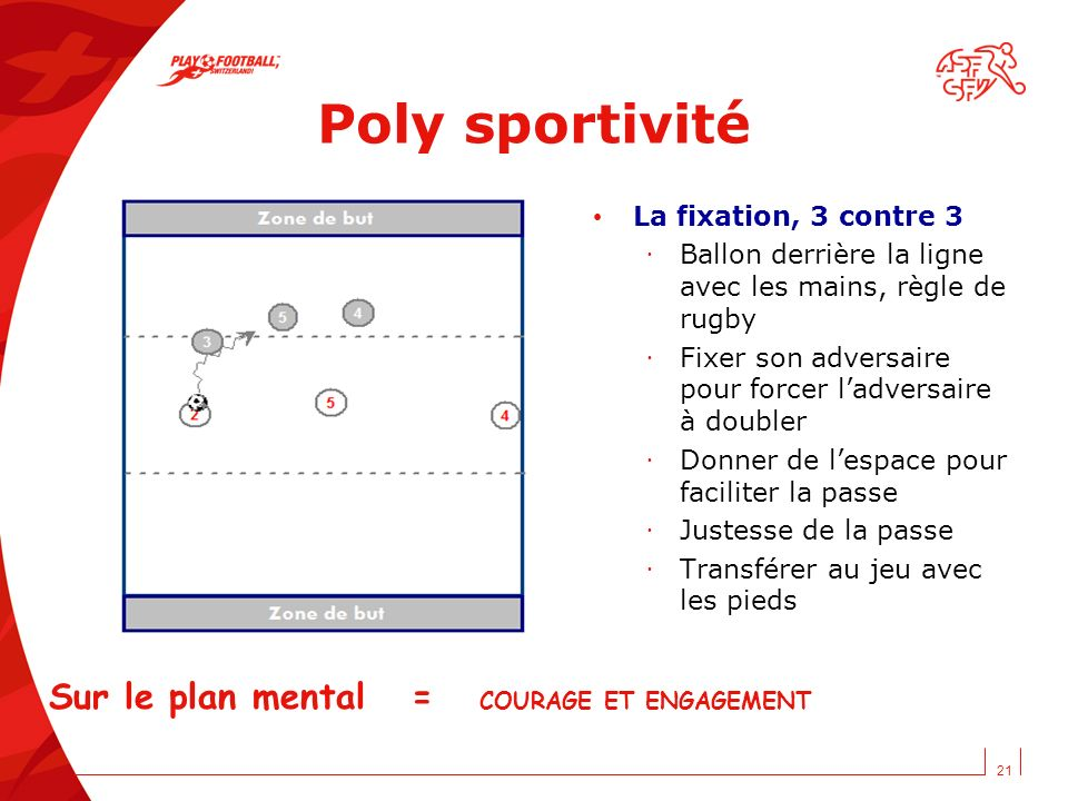Poly sportivité Sur le plan mental = COURAGE ET ENGAGEMENT