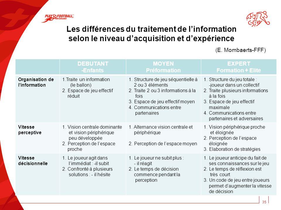 Les différences du traitement de l'information selon le niveau d'acquisition et d'expérience (E. Mombaerts-FFF)