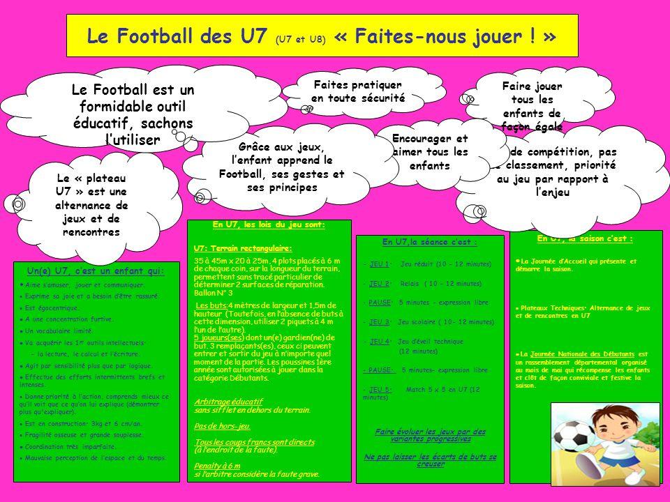 Le Football des U7 (U7 et U8) « Faites-nous jouer ! »