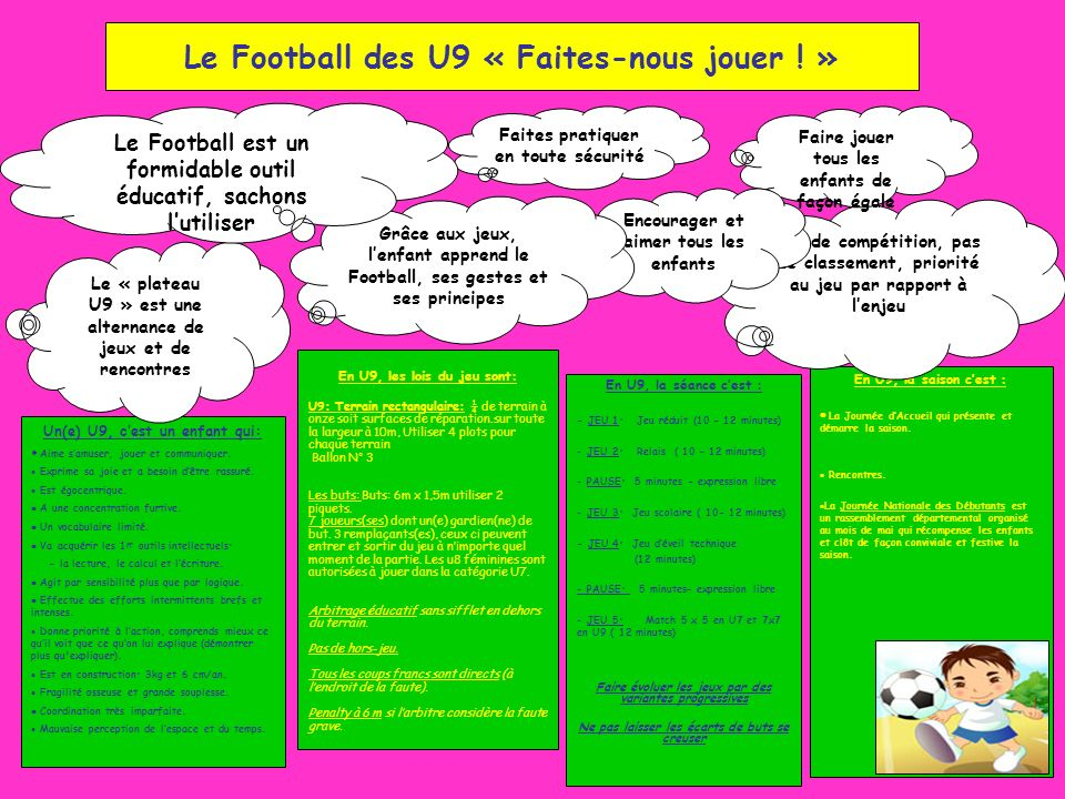 Le Football des U9 « Faites-nous jouer ! »