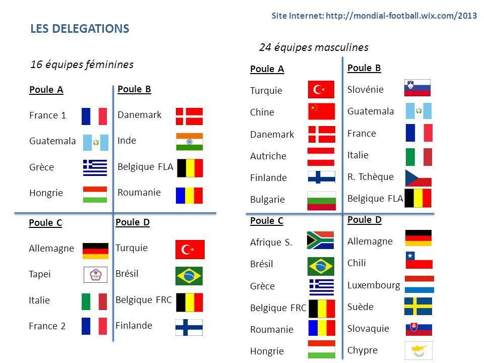 LES DELEGATIONS 24 équipes masculines 16 équipes féminines Poule A