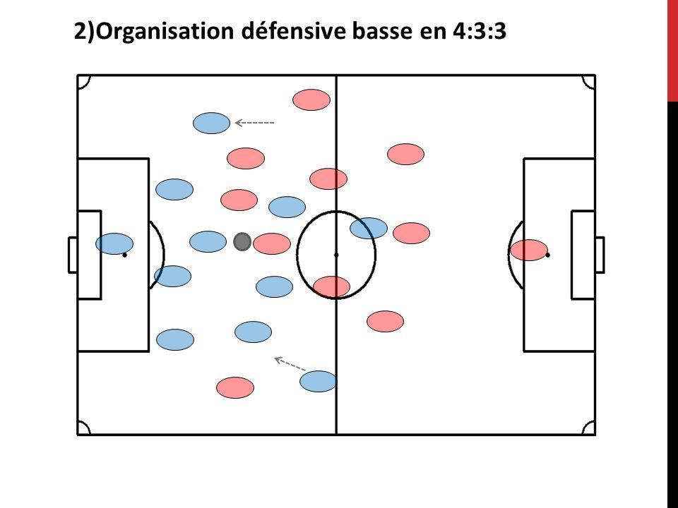 2)Organisation défensive basse en 4:3:3
