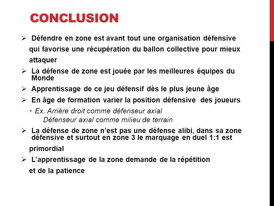 Conclusion Défendre en zone est avant tout une organisation défensive