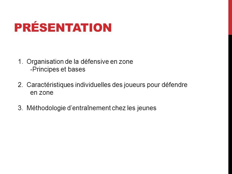 présentation Organisation de la défensive en zone -Principes et bases