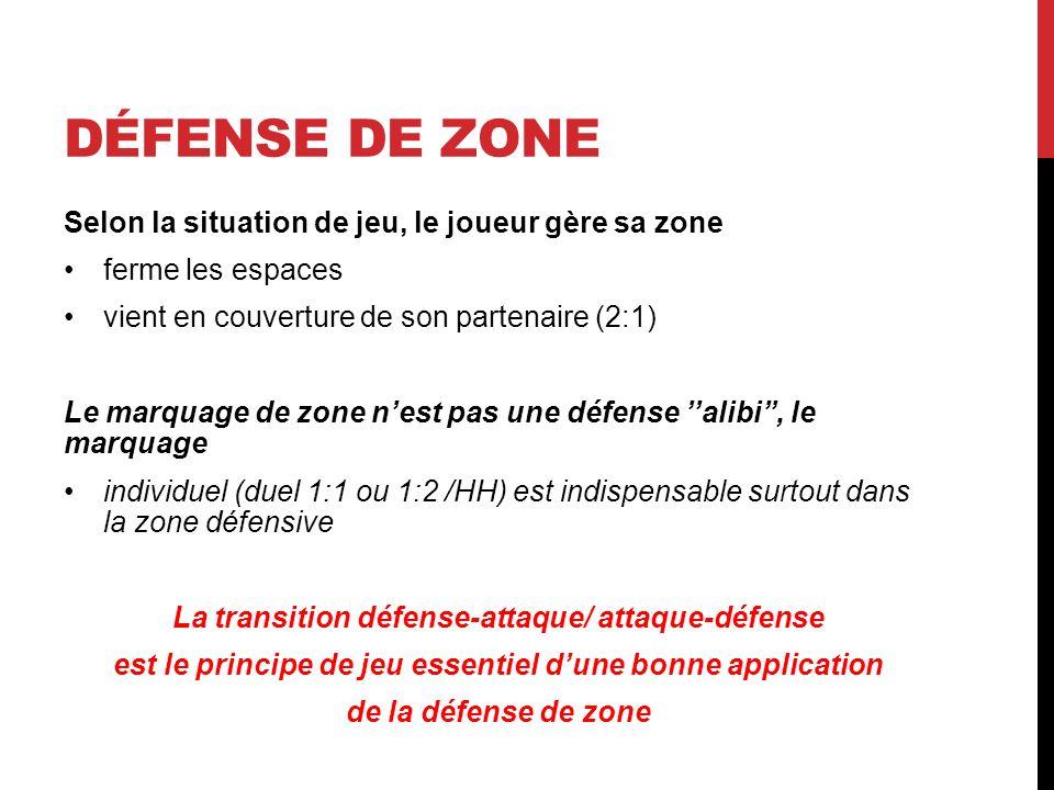 Défense de zone Selon la situation de jeu, le joueur gère sa zone