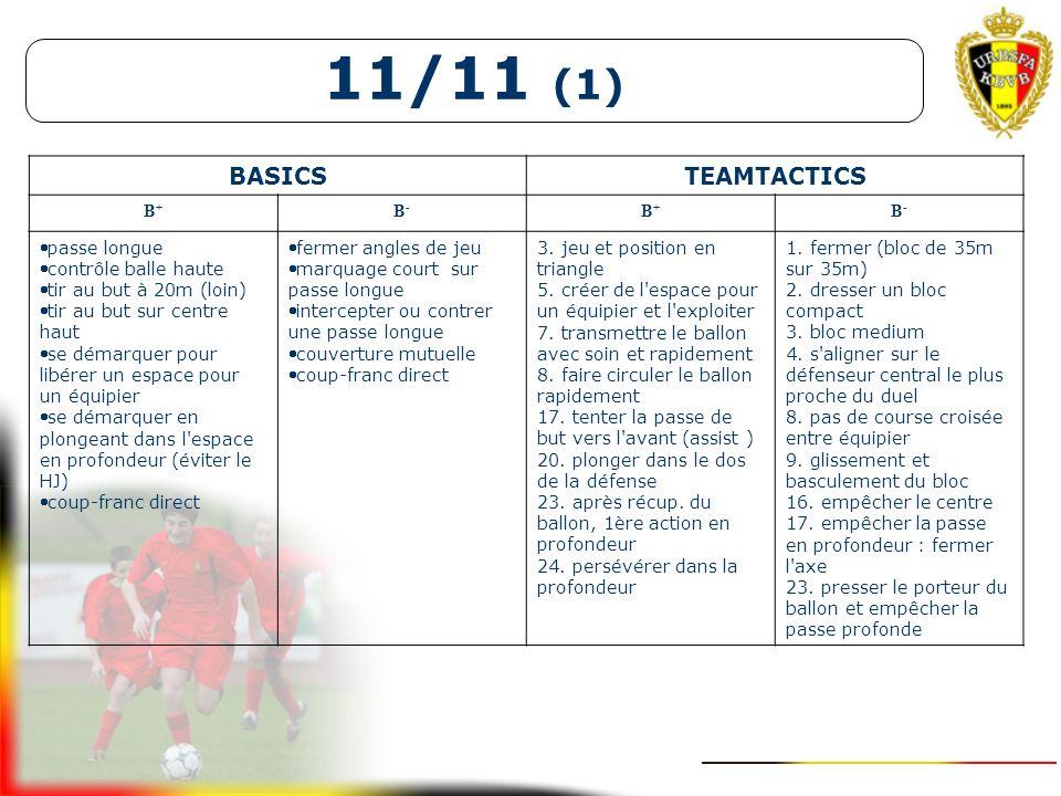 11/11 (1) BASICS TEAMTACTICS B+ B- passe longue contrôle balle haute