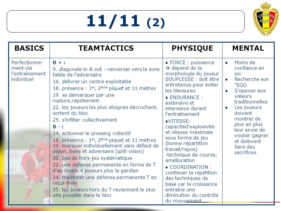 11/11 (2) BASICS TEAMTACTICS PHYSIQUE MENTAL