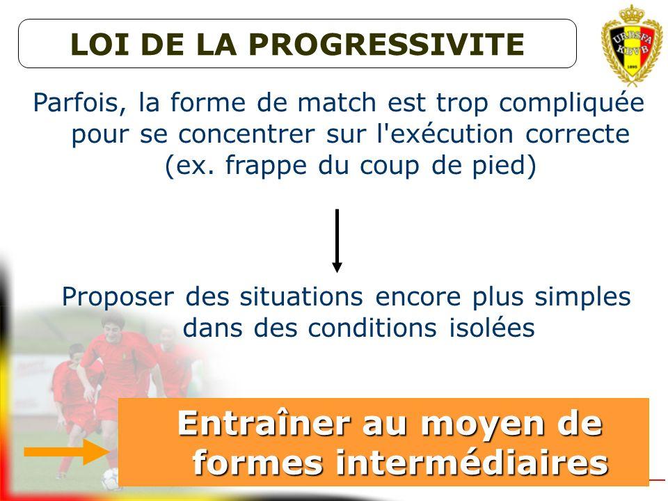 LOI DE LA PROGRESSIVITE