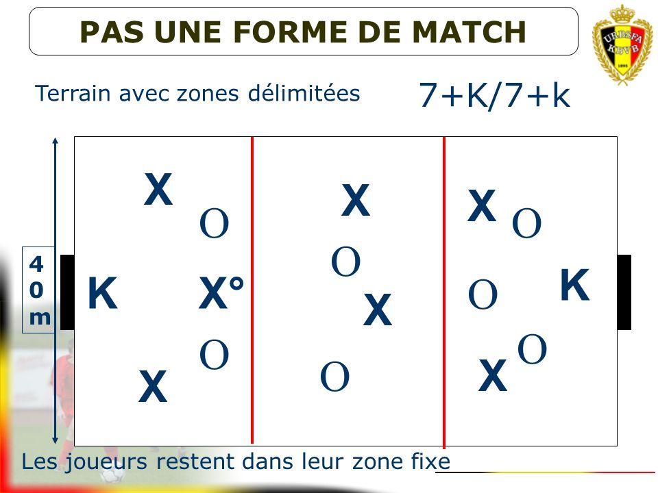 X X X O O O K K X° O X O O O X X 7+K/7+k PAS UNE FORME DE MATCH